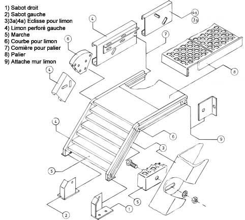 sabot pour escalier modulaire achat en ligne ou dans notre magasin. Black Bedroom Furniture Sets. Home Design Ideas